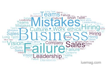 Reasons Why Businesses Fail