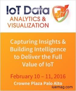 IoT Data
