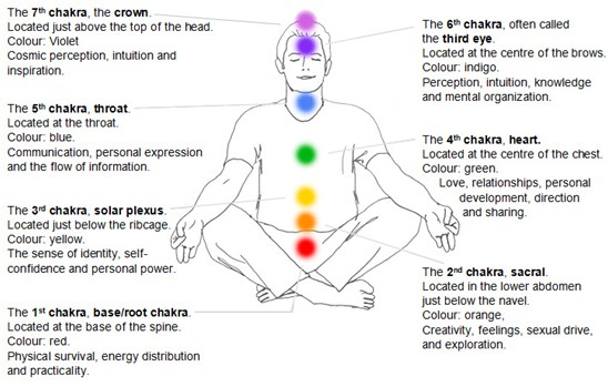 meditation for success - Makes the best Version of YOu,emotional,financial